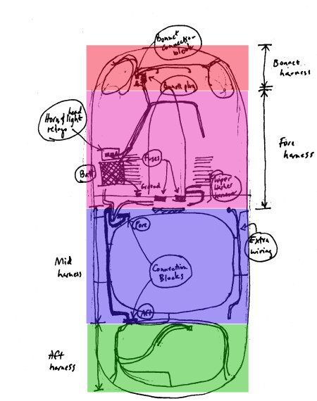 lucas ignition switch wiring diagram images lucas ignition switch wiring harness genuine lucas main on loom colours